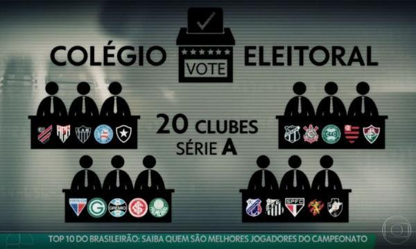 Globo 'coloca' time paraense na Série A do Brasileirão